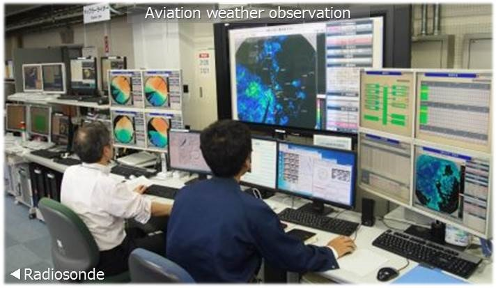 Japan Meteorological Agency | Observation Systems Operation