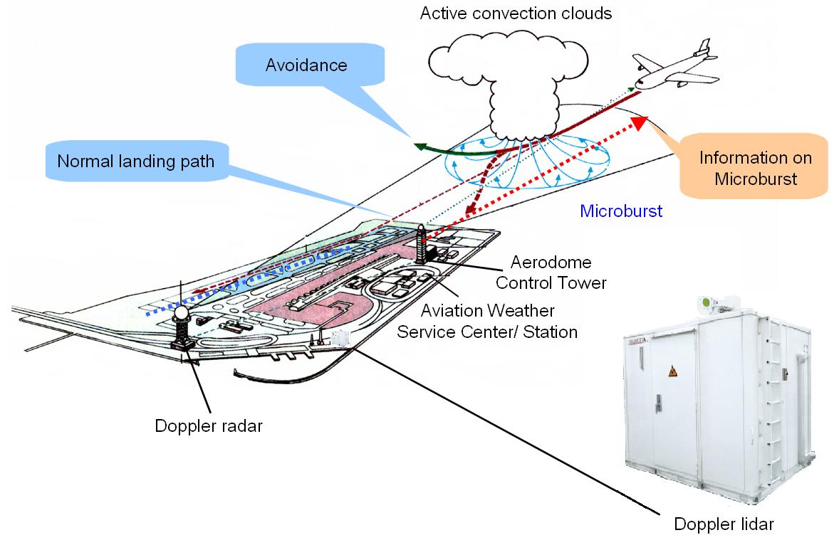 Flying Weather Map.Japan Meteorological Agency
