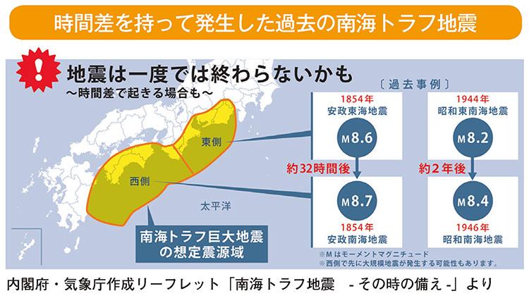 速報 世界 リアルタイム 地震