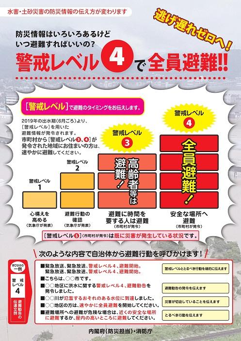 警戒レベルに関するチラシ(表面)・(内閣府・消防庁作成)