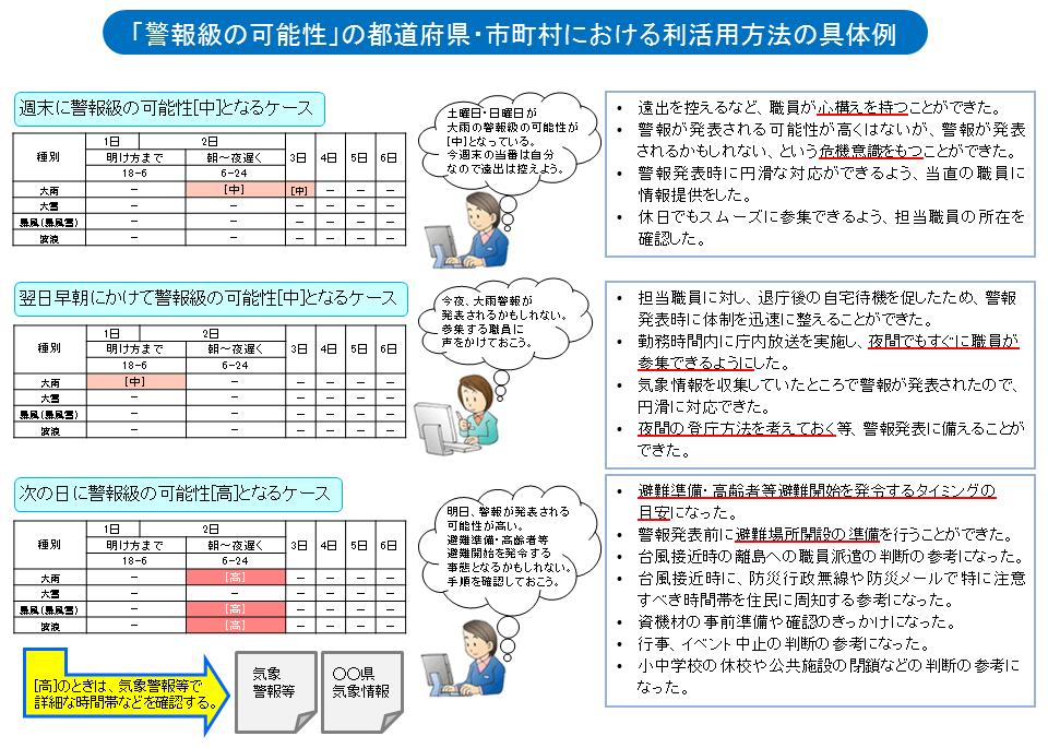 兵庫 確率 警報 出る 神戸市の警報・注意報