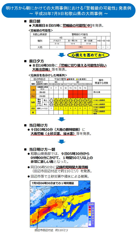 気象庁|早期注意情報(警報級の可能性)