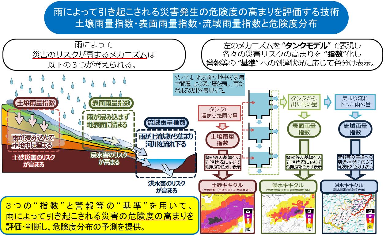気象庁|警報の危険度分布