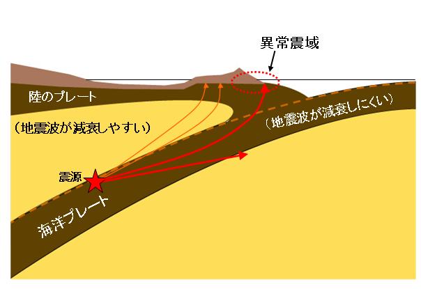 気象庁|震度・マグニチュード・...