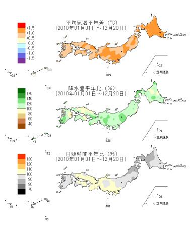 2010年(平成22年)の日本の天候(速報)