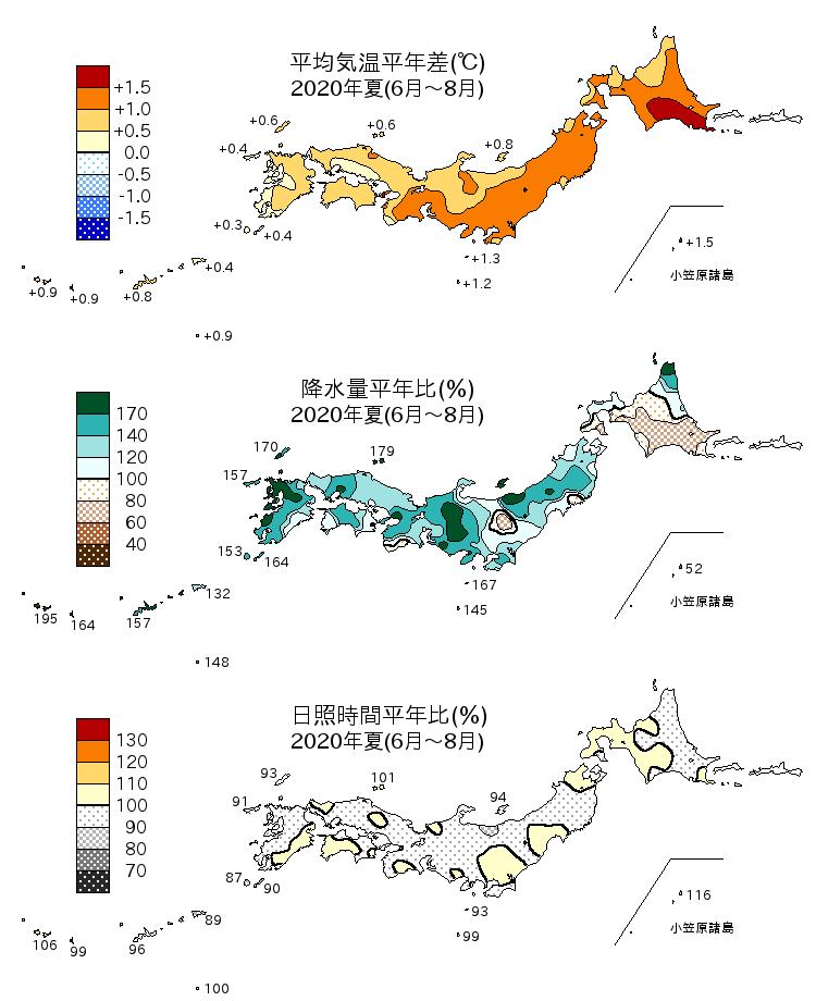 2020年夏(6~8月)の平均気温・降水量・日照時間の平年差比図